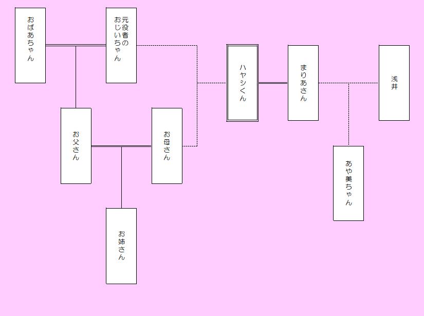 https://www.hiro51.com/deathoffice-firststory-1-1/
